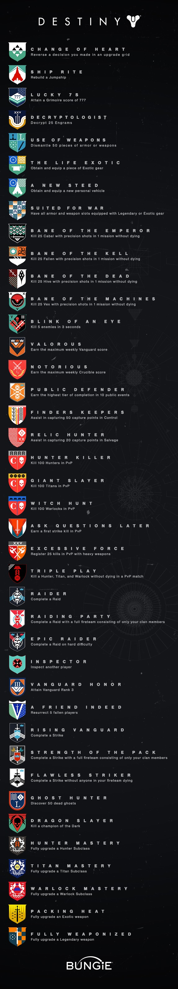 Destiny Trophy & Achievement List